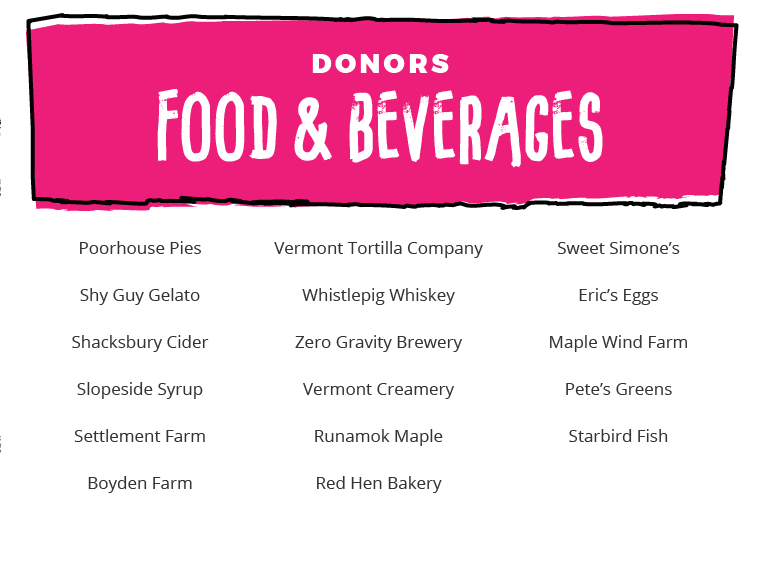 MBS_Donors_FoodBev.png